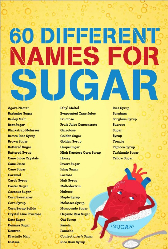 60-different-names-for-sugar-e1438084971142