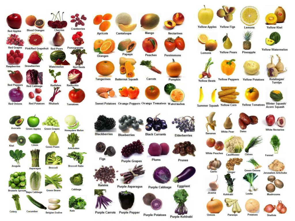 Rainbow of Fruit & Vegetables for Pre-Schools_Handouts.ppt
